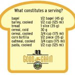 What constitutes a serving?